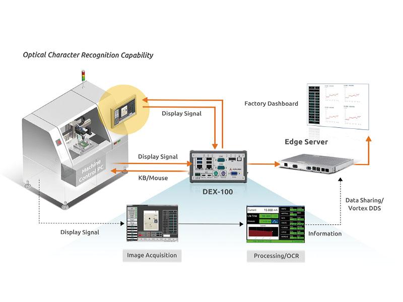 DEX-100 Extrator de dados